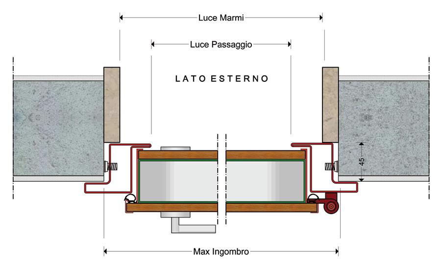 Telaio Restauro a ZETA